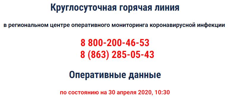 Контакты спецслужб о коронавирусу в Ростовской области