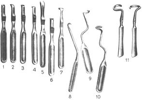 Виды хирургических инструментов